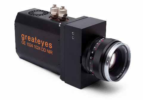 Greateyes CCD Camera