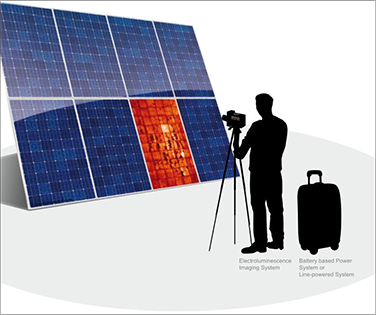 Lumi Solar Outdoor